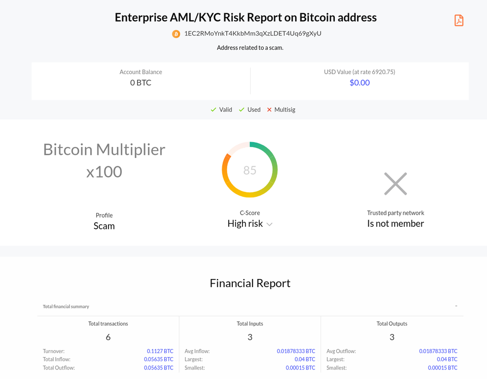 Coinfirm AML Risk Report Cryptocurrency Bitcoin Multipliers_03