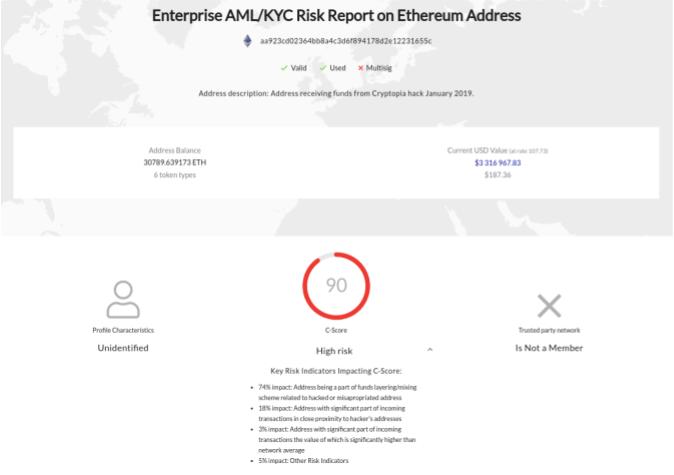 Cryptopia Hacker Strikes Again