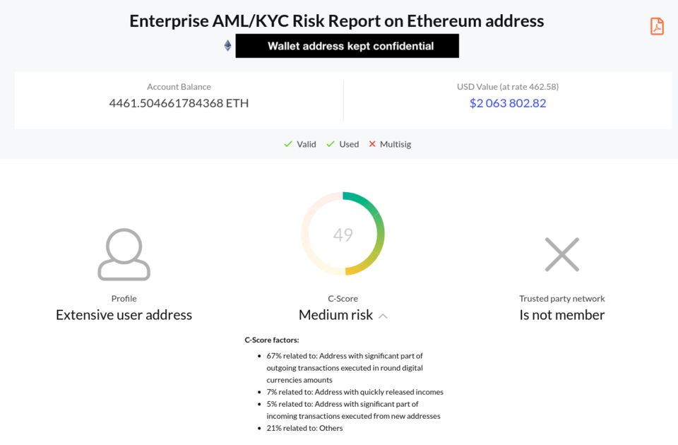 Coinfirm AML Risk Report Major Token Hacked_02