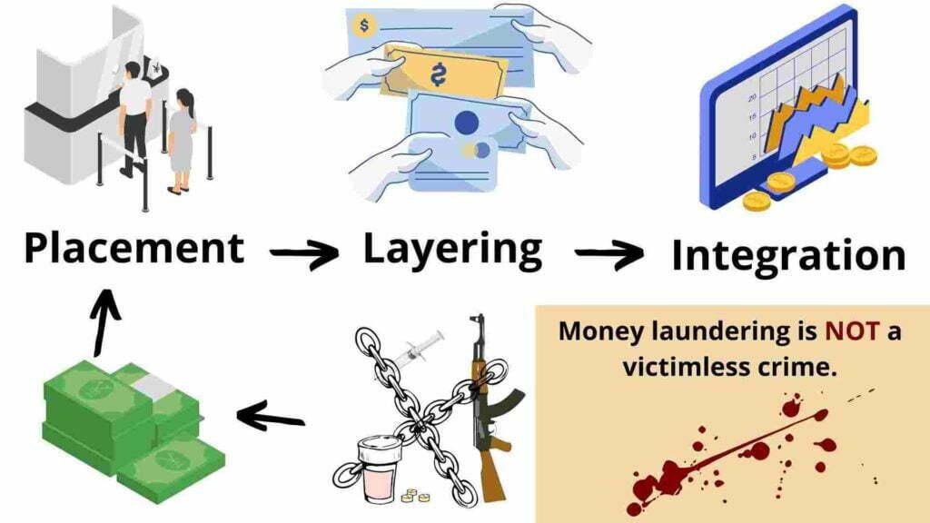money_laundering_cryptocurrencies