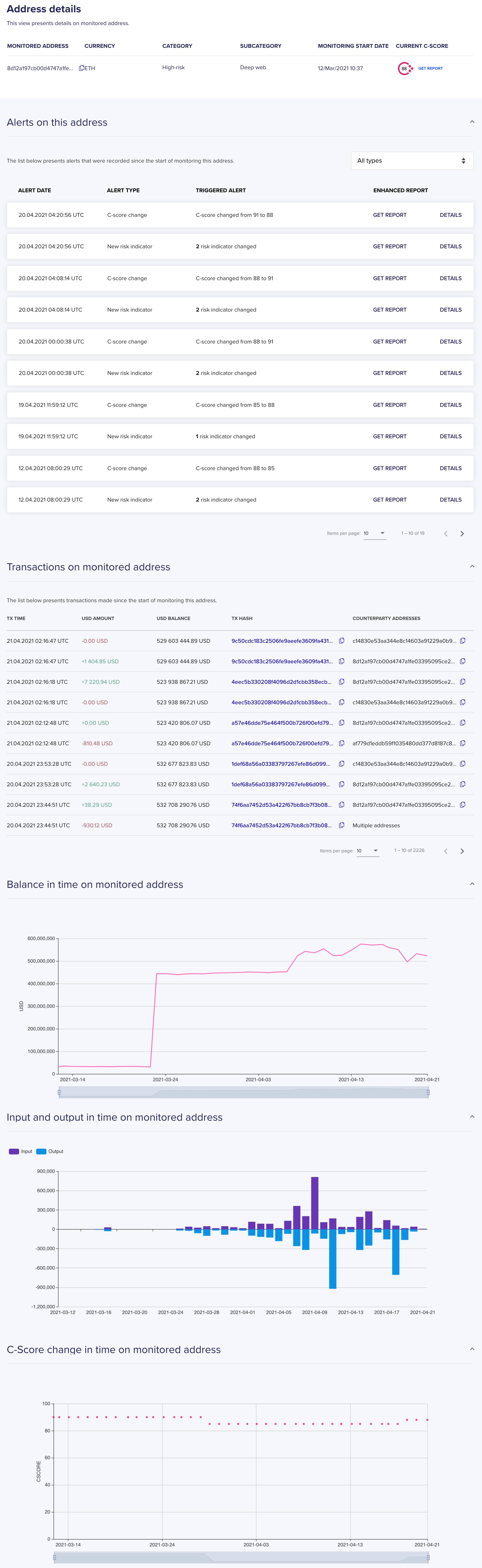 History of monitored blockchain address