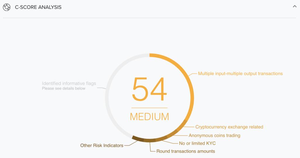 crypto_AML_risk_report