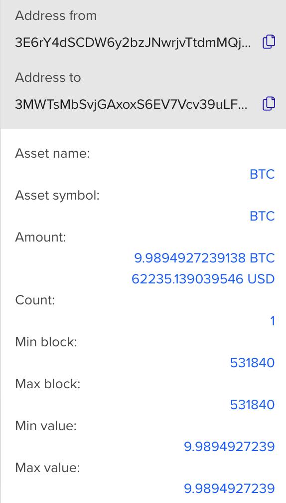 Crypto transaction details for visualizer