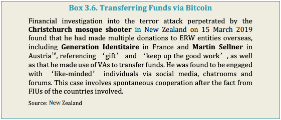 Crypto-asset FATF Report on Ethnically and Racially Motivated Terrorism Financing