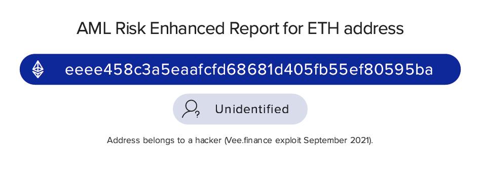 Vee Finance Hack